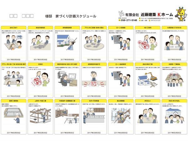 近藤建築・Kホーム 〝スタート&ゴール〟|進行スケジュール イメージ